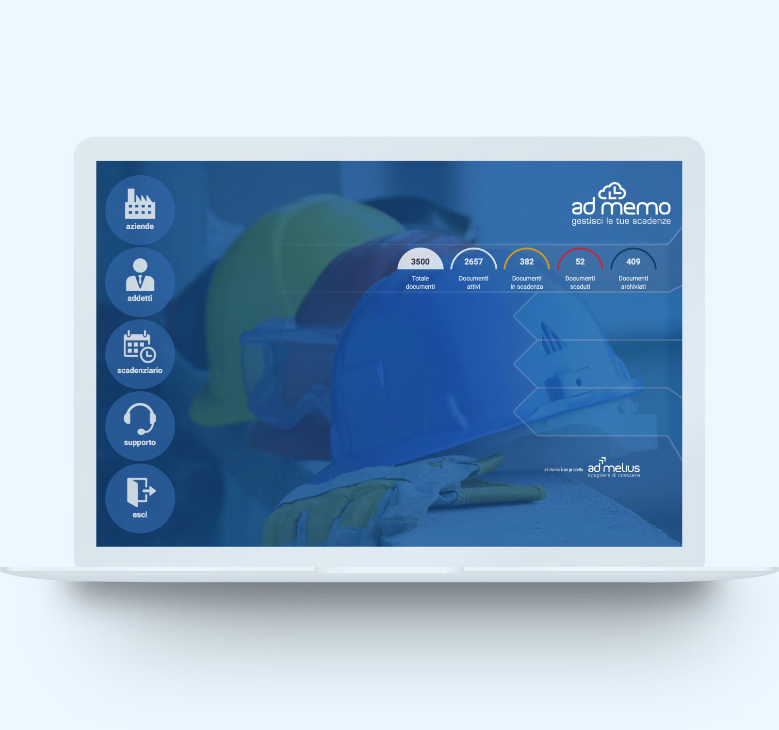 AdMemo gestionale sicurezza dashboard